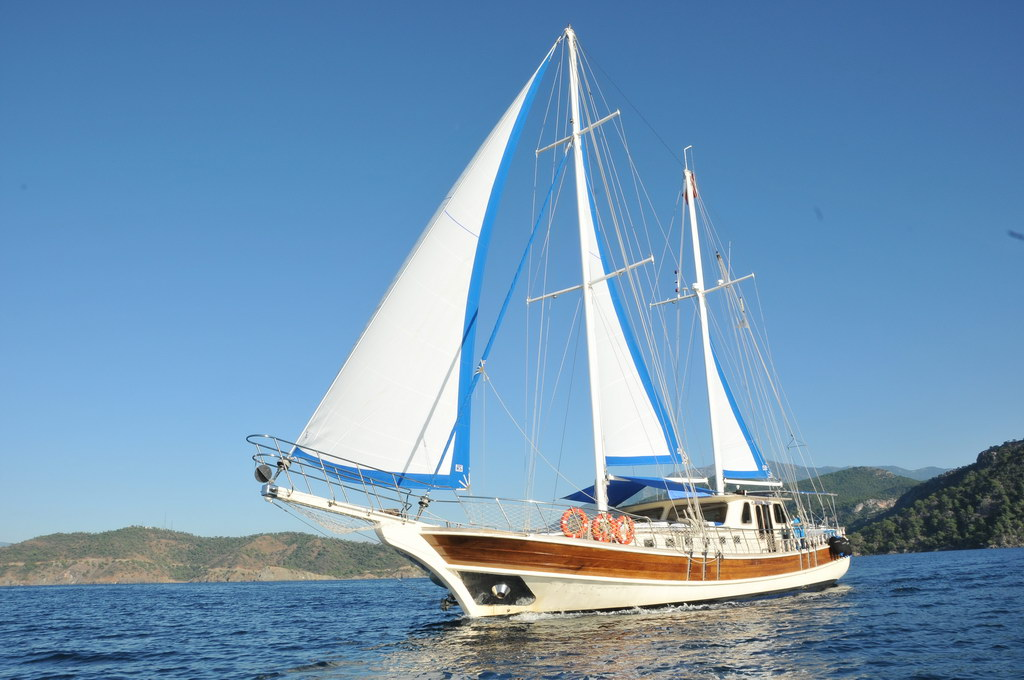 Alquiler de embarcacion ¿Cuánto cuesta alquilar una embarcación?